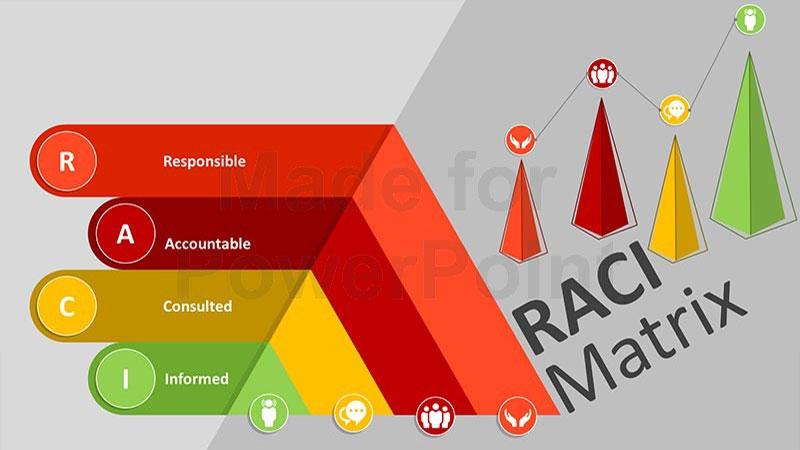 İyi bir liderde olması gereken özellikler