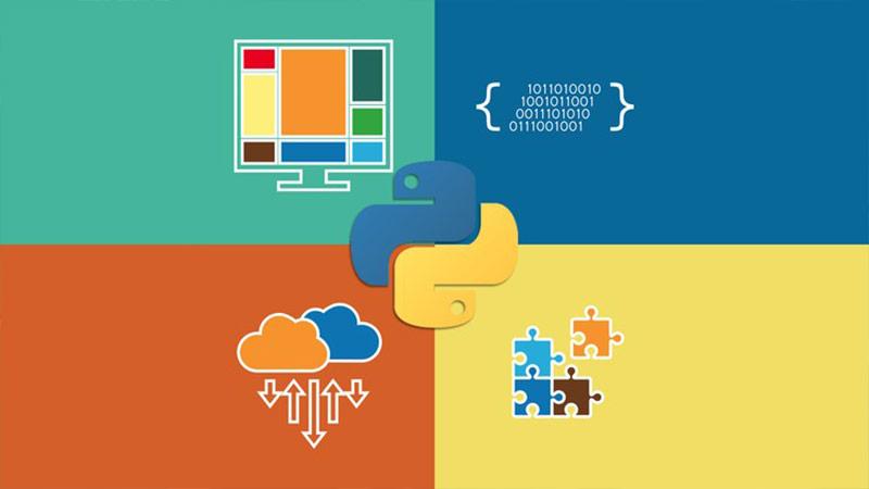 Python Nerelerde Kullanılır? ve Ne İşe Yarar?