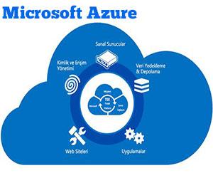 Microsoft-Azure-Reklam